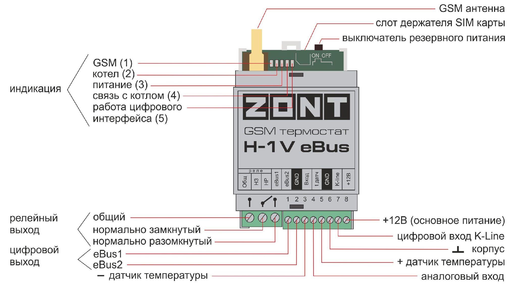 ZONT H-1V eBus GSM термостат для котлов Vaillant и Protherm купить, цена, отзывы, характеристики, официальный магазин | Москва